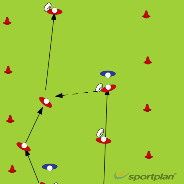Pass and MovePassingRugby Drills Coaching