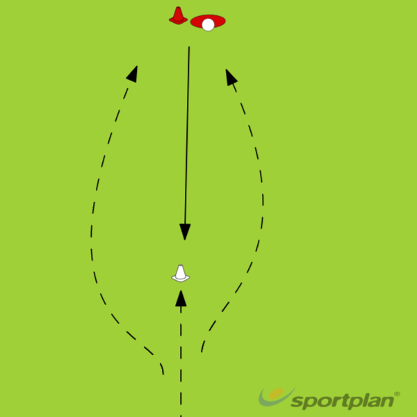 Misdirection (Tag Rugby)Tag RugbyRugby Drills Coaching