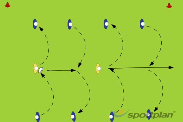 Pressure passHandlingRugby Drills Coaching