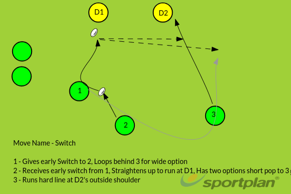SwitchRugby Drills Coaching
