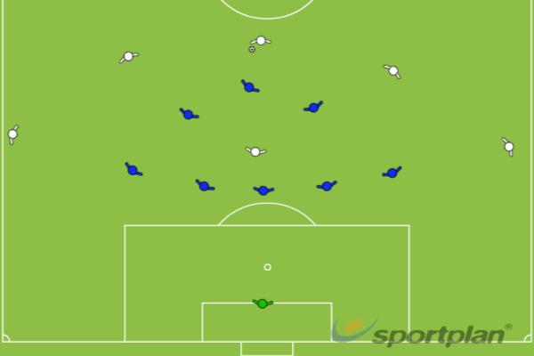 Defensive Shape 5-3-2 - LateDefendingFootball Drills Coaching