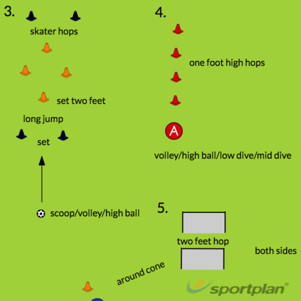 GK PLYOMETRIC WORKOUTFootball Drills Coaching