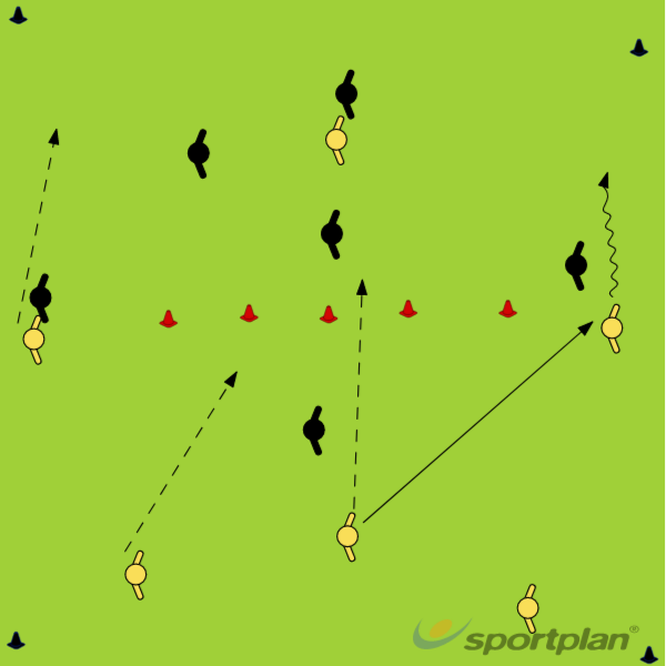 DRILLCrossing and FinishingFootball Drills Coaching