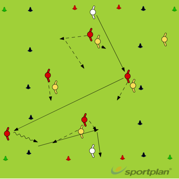 A conditioned gameConditioned gamesFootball Drills Coaching