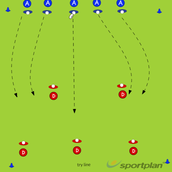 Warm up passing gameRugby Drills Coaching