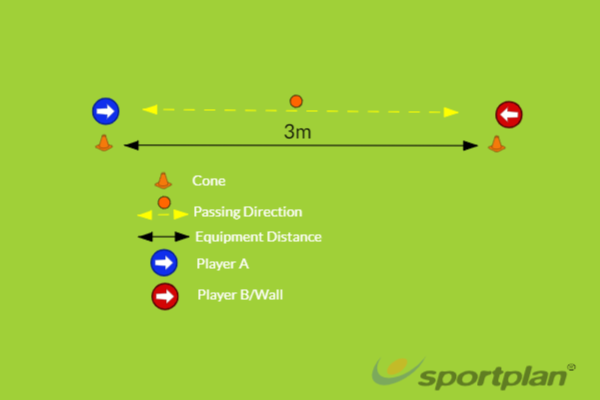 Coordination Passing - IndoorRugby Drills Coaching