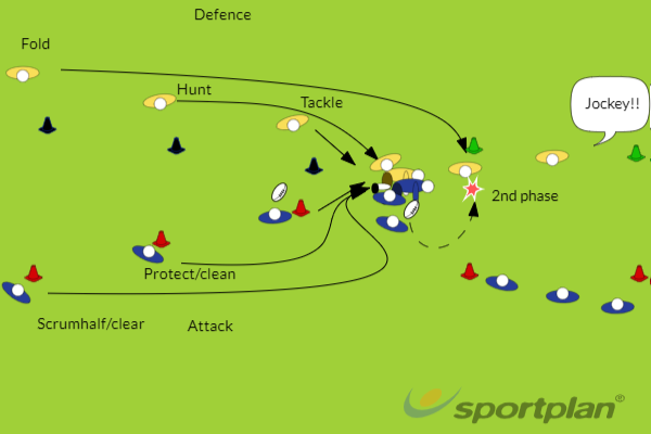 Defence Focus: Tackle-Hunt-Fold + Drift defenceDefensive PatternsRugby Drills Coaching