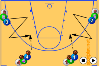 : Back Cut Drill - Footwork and Movement