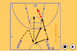 Two Pass Lay Up DrillPassingBasketball Drills Coaching