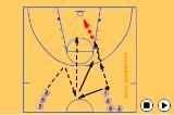 Two Pass Lay Up DrillPassingBasketball Drills Coaching