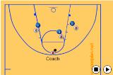 3 on 3 Rebound Drill Drill Thumbnail