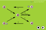 1, 2, 3 Pass and MovePassing and ReceivingFootball Drills Coaching