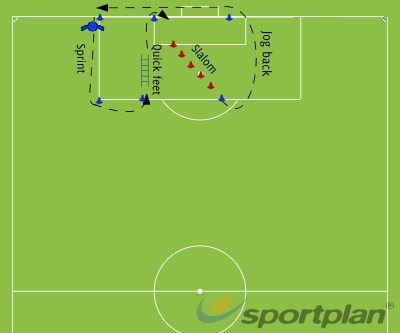 Football Circuit Training Drills http://www.sportplan.com/drills/Football/Agility/Agility-Circuit-FA000011.jsp