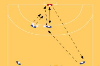 : Stop and Throw a Fast Break - 614 goal keeper fast break