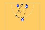 shooting rotation practice Drill Thumbnail