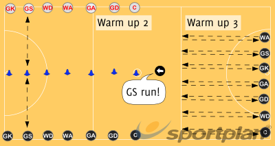 Running Drills 3 Part Warm Up Warm Ups Drills Netball