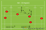 M1 SimpleBacks MovesRugby Drills Coaching