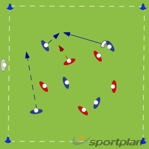 rugby netball warm up - rugby drills, rugby coaching | sportplan  sportplan