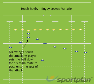 Rugby League Touch Rugby Variation Warm Up Rugby Sportplan