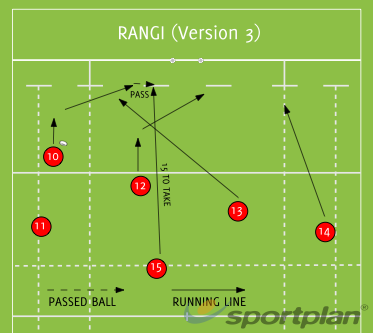 Rangi Version 3 Backs Moves Rugby Drills Rugby Sportplan