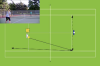 : Turn and Hit - Movement